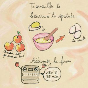 Atelier_Recette_Illustrée